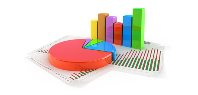 Marketing Budgets Statistics